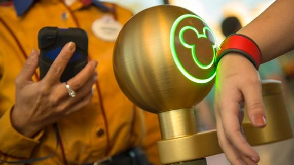 Disney MagicBand, copyright Walt Disney World